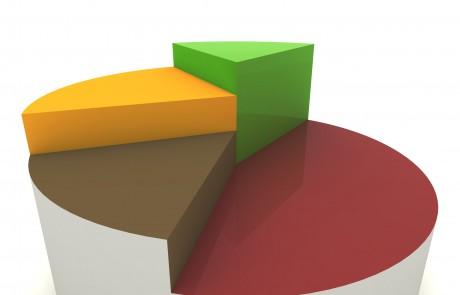 """<span class=""""entry-title-primary"""">ניתוח מיוחד: המניות החמות בתיק של ילין לפידות בסוף חודש יוני</span> <span class=""""entry-subtitle"""">בסוף יוני החזיקו קופות הגמל של ילין לפידות בתיק מנייתי בהיקף של 6.4 מיליארד שקל. בכתבה בחנתי את ההרכב של התיק והשינויים אשר בוצעו במהלך הרבעון השני של השנה</span>"""
